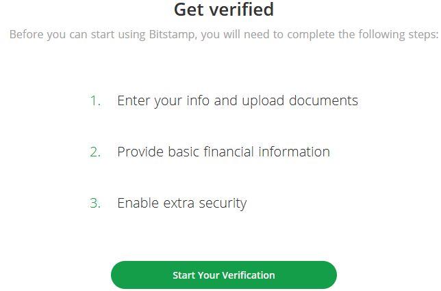 Hur man verifierar sig hos Bitstamp